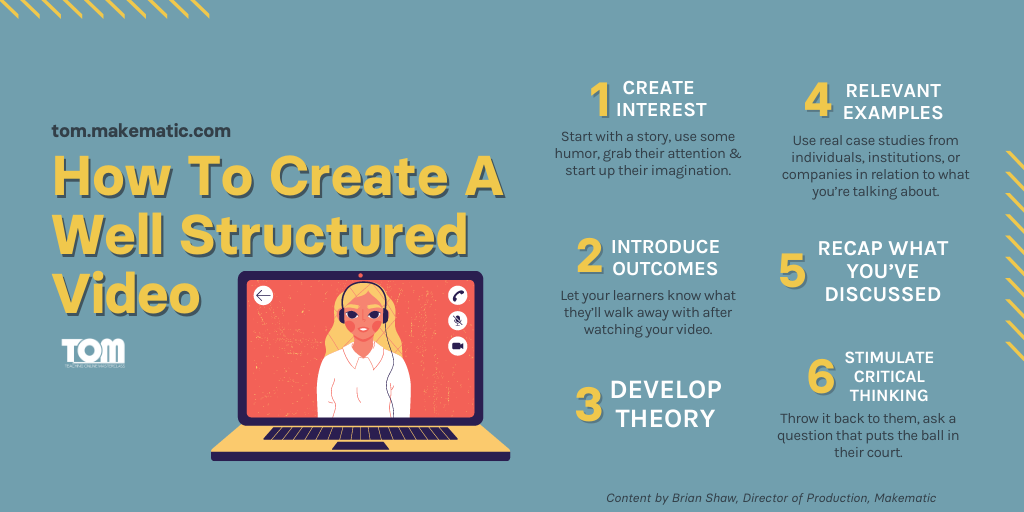 How to Construct a Well-structured Video