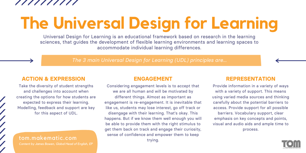 The Universal Design for Learning Infographic